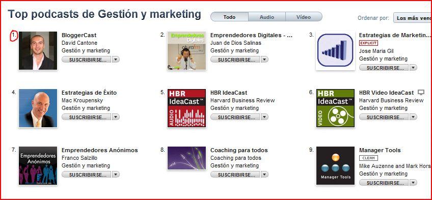 Bloggercast primero en gestion y marketing