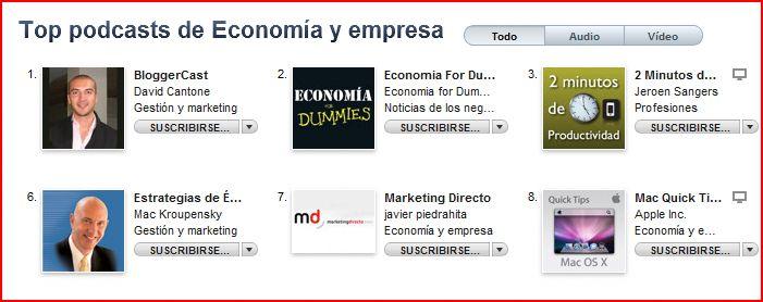 BloggerCast Primero en Economía y Empresa